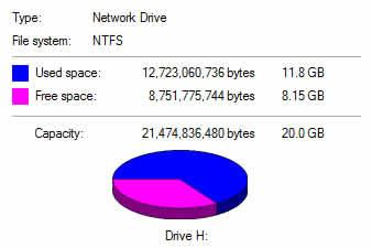 disk quota view from windows with 12 gb used